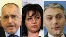 ГЕРБ победи БСП и ДПС безапелационно на изборите днес - Борисов поздрави новите кметове (ДАННИ)
