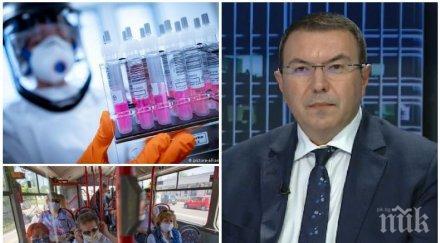 Проф. Костадин Ангелов: България не купува руска ваксина. В цял свят има единно мнение - маските помагат