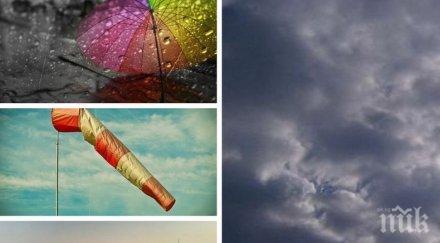 забравяйте чадърите облачно дъждовно ветровито хладно карта
