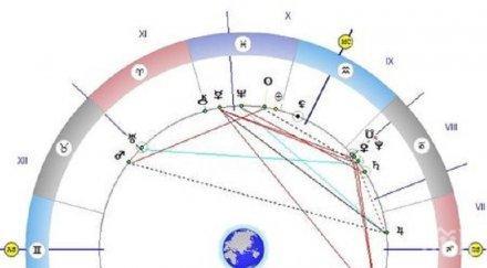 астролог предупреждава говорете дръжте контрол емоциите