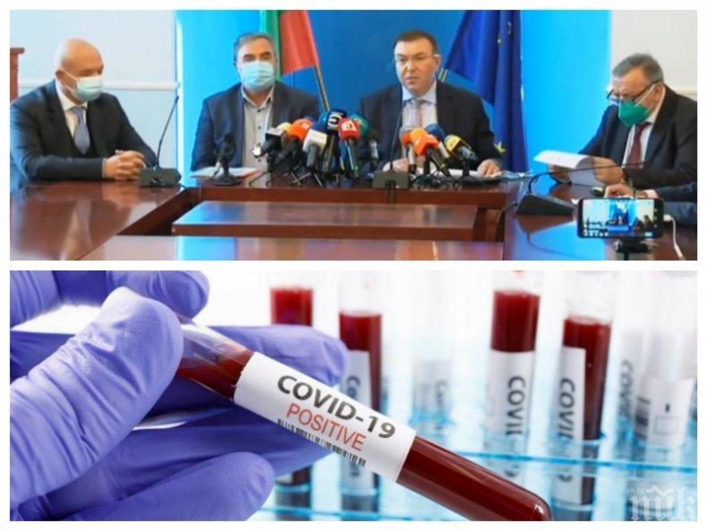 ИЗВЪНРЕДНО В ПИК: 914 новозаразени с коронавирус, 15 са починалите за деня