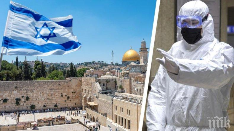 """Израел ни вкара в """"червената зона"""" заради повишения брой заразени с COVID-19"""