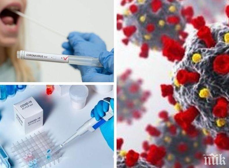 УЖАСЪТ РАСТЕ: Над 1500 са заразените с коронавирус медици - жена на 49 години и мъж на 51 без заболявания сред 18-те жертви