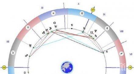астролог ден битка злото