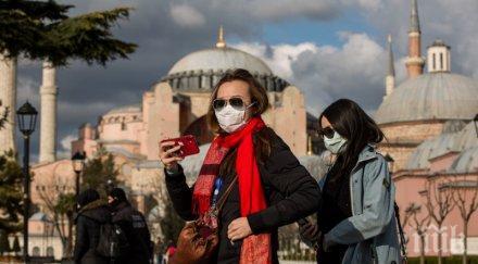 властите турция строги мерки коронавируса