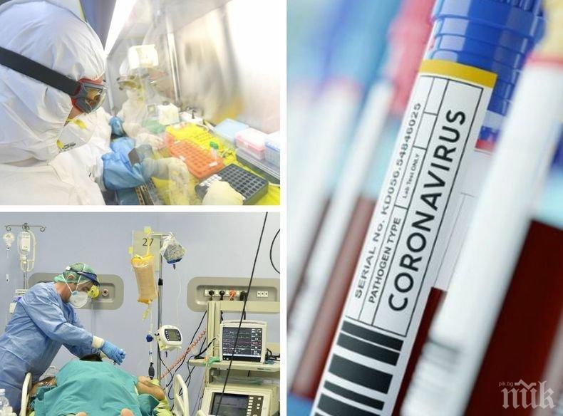 ПЪРВО В ПИК: 3280 са новозаразените с коронавирус у нас при 9082 теста, починалите са 156