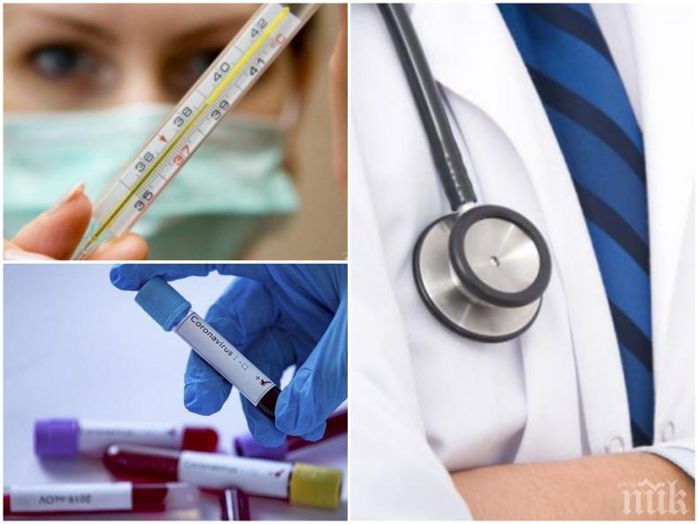 ВАЖНО: СЗО с препоръки как да се предотврати образуването на тромби при COVID-19