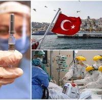 ТАКА СЕ ПРАВИ: Над 1 млн. вече са ваксинирани срещу COVID-19 в Турция