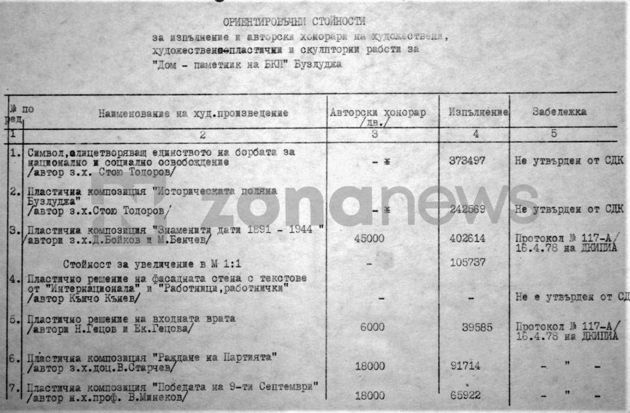 Бащата на Минеков е прибрал 18 000 лв. от Живков за композицията Победата на 9 септември, докато Кошлуков е гниел в соцзатвора
