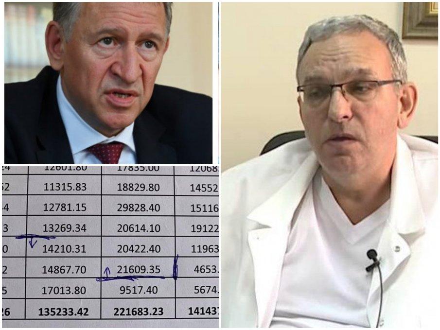 ГЪРМИ СТРАХОТЕН СКАНДАЛ: Новият шеф-парашутист на Румен Радев в Пирогов си писал по 29 бона заплата! (ДОКУМЕНТ)