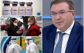 първо пик проф костадин ангелов изключително важна новина пандемията втората доза астразенека