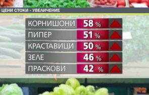 плодове зеленчуци шампиони поскъпване разликата потребителската кошница спрямо миналата година