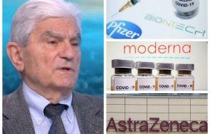 пик акад петрунов обясни разликите ваксините пфайзер модерна астра зенека направи горещ коментар случая сандански