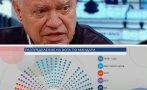Михаил Константинов хвърли бомба: Ще има правителство. За Слави не искам да говоря, идват страшни времена